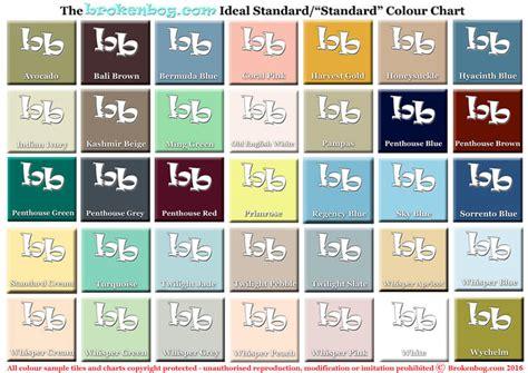 Online Bathroom Design Ideal Standard Standard Bathroom Colour Chart