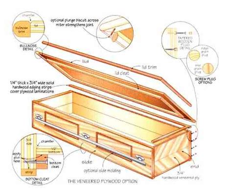 Low Country Home Plans learn how to build a handmade casket nature and