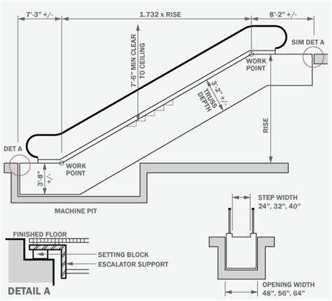 design criteria and principles for lifts and escalators escalator planning diagram are test prep pinterest