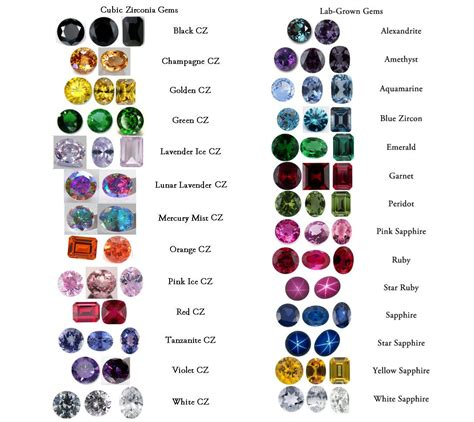 Colors Colored Gemstones by Birthstone Gems Search Jewelry