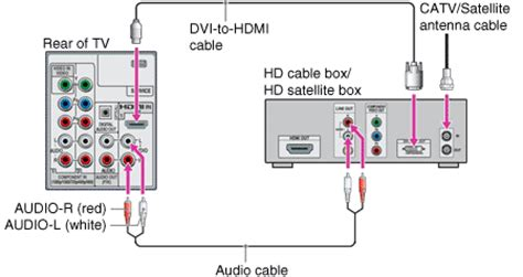 sony via wiring diagram, sony, get free image about wiring