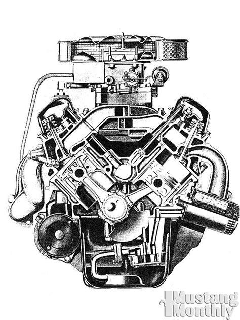 how do cars engines work 2000 mercury grand marquis electronic throttle control serpentine belt diagram for 2001 mercury grand marquis imageresizertool com