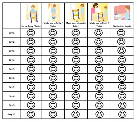smiley behavior chart template search results for smiley behavior chart template