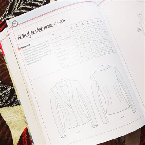 vintage pattern selector review book review the vintage pattern selector something fine