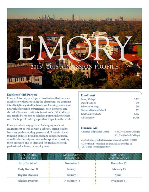 Emory Mba Admission Requirements by Emory Admission 2015 2016 Admission Profile By