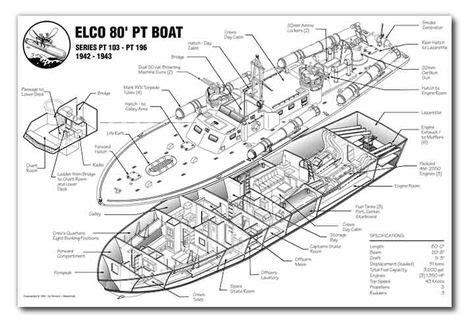 pt boat interior diagram pt boat interior pictures www indiepedia org