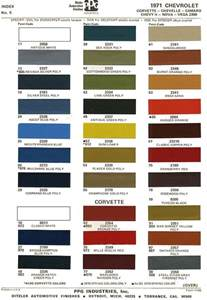 gm color 2015 gm paint codes autos post