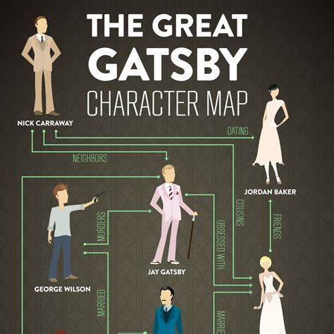 symbols in the great gatsby gatsby s library somethingsosam the great gatsby character map