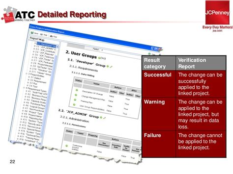 hp alm report templates hp alm report templates 28 images the difference that