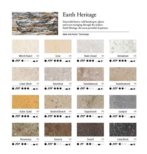 corian farbpalette dupont corian earth heritage colours e architect