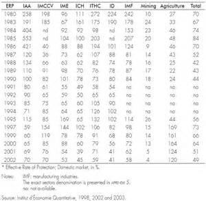 epl table history trade openness and wage inequality between skilled and