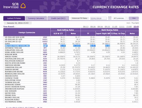 commercial bank of exchange rate exchange currency in thailand to save money pack thailand