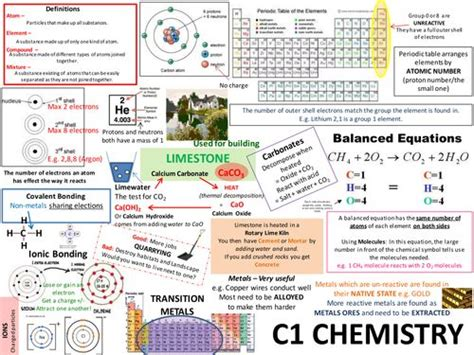 national 5 chemistry practice 000750473x aqa powerpoint poster and the run on