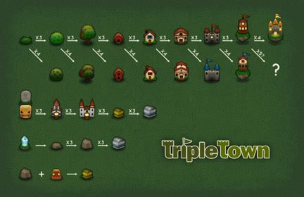 triple town strategy guide social and facebook games