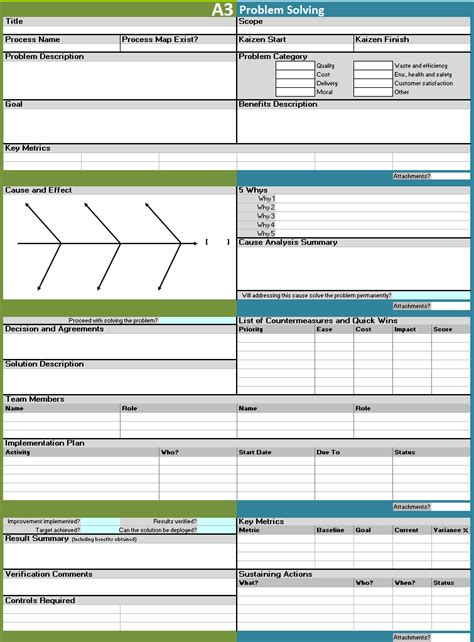 A3 Problem Solving Template Continuous Improvement Toolkit A3 Template Excel