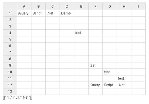 Editable Spreadsheet Html by Jquery Editable Spreadsheet Plugin For Handsontable