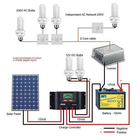 solar system setup for home p7 000 and set up your own 100w solar power