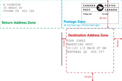 business letter address format canada canada post machineable mail advisor card details