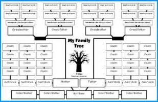 Esl Family Tree Template by Family Tree Lesson Plans Large Tree Templates For