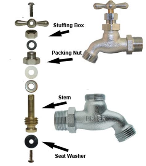 Faucet Stem Packing by Plumbing How Do I Get The Stem Out Of A Hose Bib To