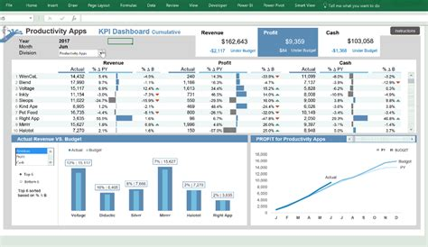 5 Design Tips For Better Excel Dashboards Xelplus Leila Gharani Interactive Dashboard Excel Template