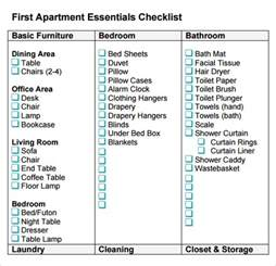 First Home Essentials Checklist Sample New Apartment Checklist 7 Documents In Pdf Word