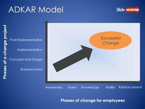 adkar change management powerpoint templates adkar model powerpoint template proyectos que intentar
