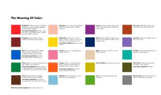 de colores meaning meaning of colors bbt