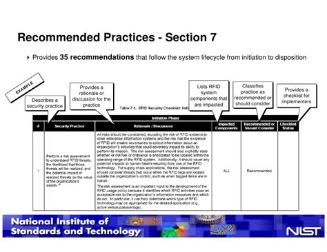 section 35 data protection act guidance rfid security