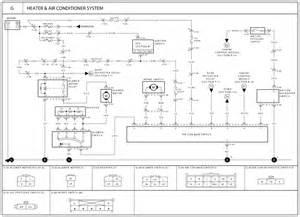 saab 9 3 electrical wiring diagram 9 3 saab free wiring diagrams