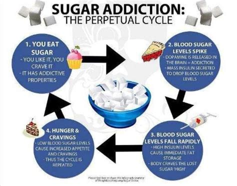 How To Do A Sugar Detox by Sugar Detox What It Really Feels Like