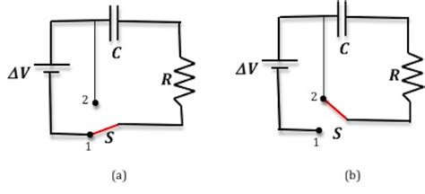 simple resistor capacitor circuit lab 4 charge and discharge of a capacitor
