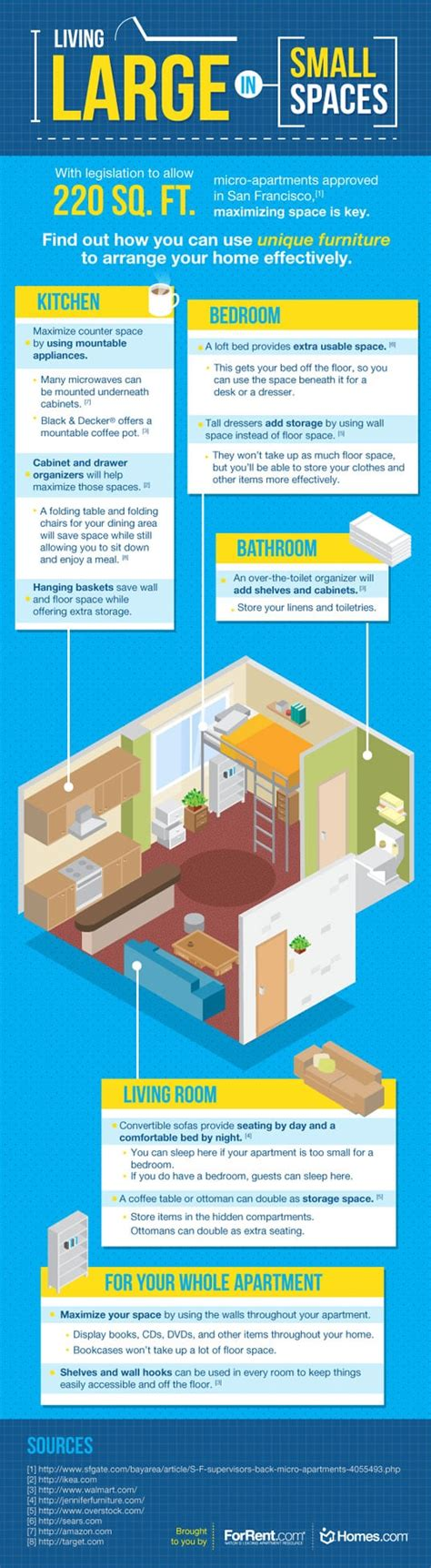 living large in small spaces 25 home d 233 cor infographics and cheat sheets that every
