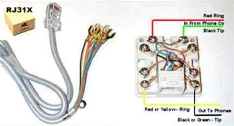 house phone wiring home telephone wiring schematic get free image about wiring diagram