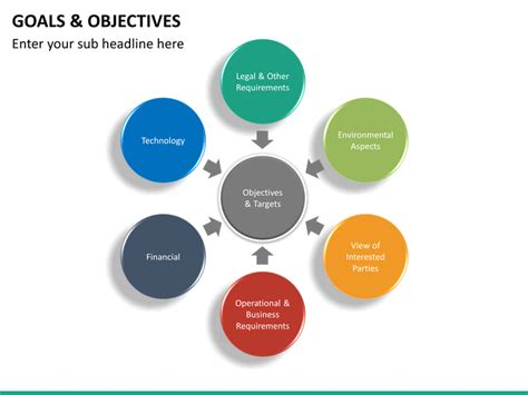 templates for business objectives goals and objectives powerpoint template sketchbubble