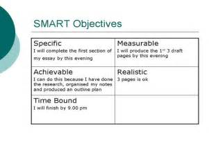 best photos of goal smart objectives template smart