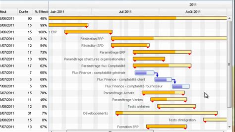 rétro planning et diagramme de gantt xls d 233 couvrez le diagramme de gantt