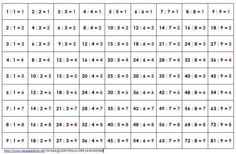 tavola pitagorica fino a 1000 tavola forata montessori per la memorizzazione della divisione