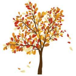 redfern tree service blog