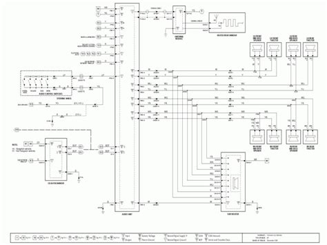 rem wiring diagram jaguar s type wiring diagram with