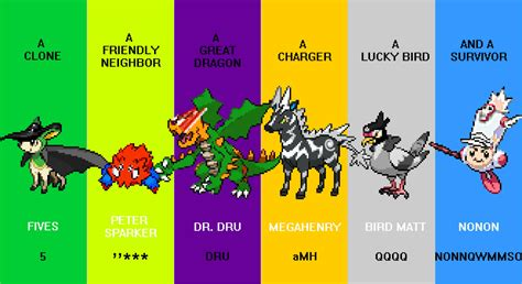 pokemon black team banner twitch plays pokemon know