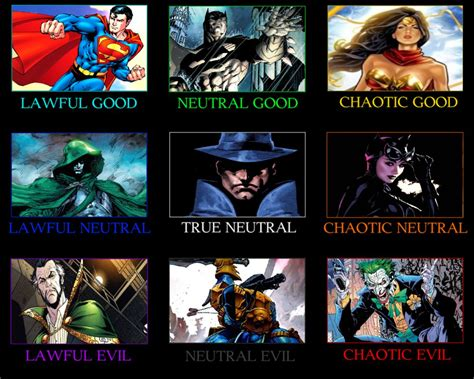 Alignment System Meme - alignment system meme 28 images 17 best images about