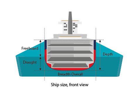 ship draft dimensions t 252 rk armat 246 rler birliği