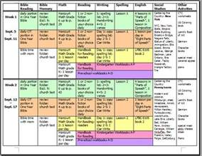 Two Year Lesson Plan Template weekly lesson plans for toddlers new calendar template site