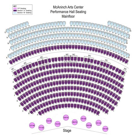 seating for tickets mcaninch arts center