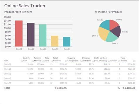 product layout exle 7 free sales dashboards templates to help grow your business