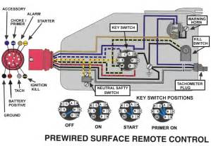 mercury marine ignition wiring mercury wiring diagram