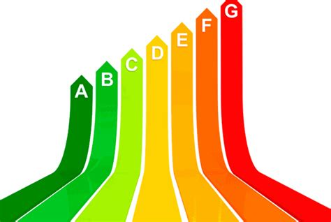 energy efficient employee awareness and office energy efficiency