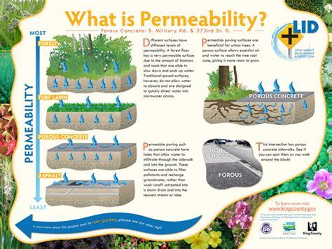 Landscape Permeability Definition What Is Permeability Bioswale