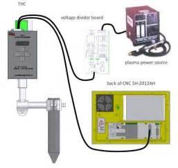plasma cutter diagram cnc plasma wiring diagram 25 wiring diagram images